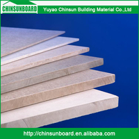 Special Design Eco-Friendly Modern Waterproof Fireproof Waterproof Wall Panel Calcium Silicate Board