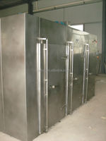 Model RXH Series steam/electric heating Oven