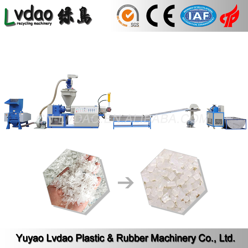 PLC control PP PE pe pp agricultural or packing film bag washing recycling line