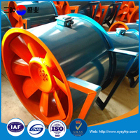 Industrial Large outdoor exhaust fan, explosion proof axial fan, high temperature axial fan