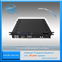 Smart Andriod HD 1080P IPTV Receiver