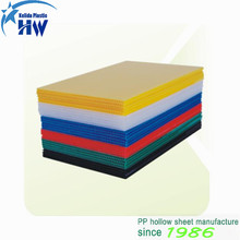 Colorful customized PP corrugated sheet with its reprocessed products