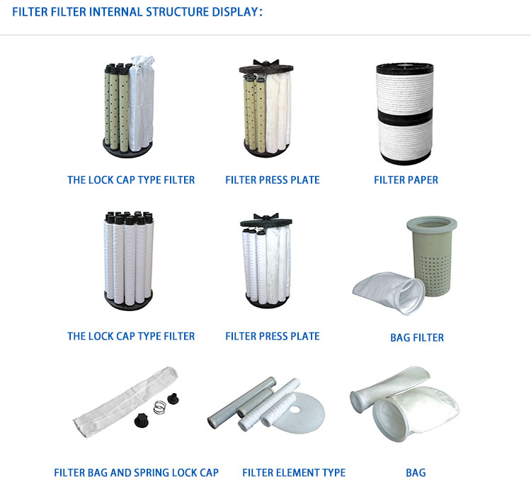 Industry liquid filter, especially for plating solution and water circulation with optional pump
