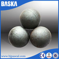 Trustworthy china supplier wearable large scale wearable steel ball rolling mill