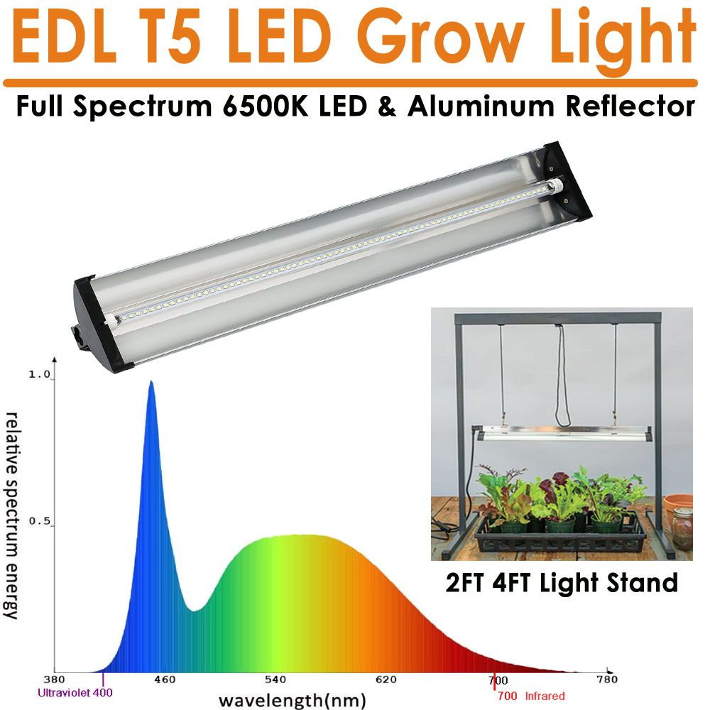 Brilliant NanoTech reflector Combo's T5 High Output Lighting for plant growth industries and hydroponic