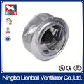 home industry cleaner Ventilation high quality industrial cheap air blower