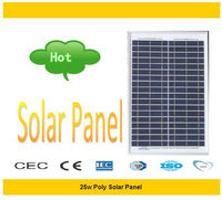 25w Mini panel with 6 inch solar cell