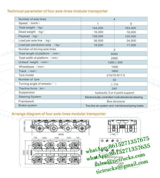 four axle lines modular transporter 201208080114198696.jpg