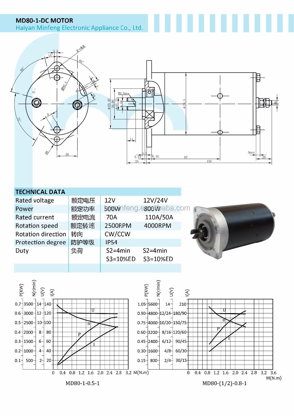 Hydraulic Unit 12v Hydraulic Pump Motor Buy Hydraulic