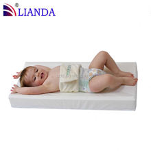 Includes snap on system for secure mounting diaper changing pad, baby change mat, small changing pad