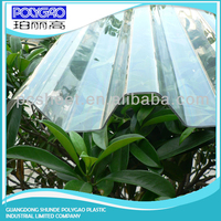 building material clear and green polycarbonate corrugated sheet roofing per sheet price