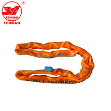 100% High Tenacity Double Ply Webbing Sling Lifting Sling