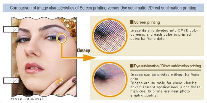 China manufacturer 90gsm sublimation paper for Epson Surecolor F7200 large printer 1.118*100m,1.62*100m
