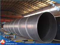 saw/ssaw welded pipe/tube/spiral stainless steel tube