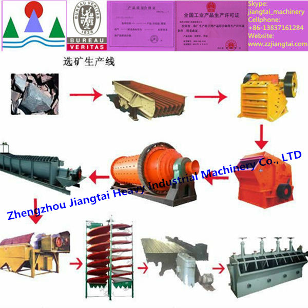 JTM lead ore mining equipment for galena processing plant