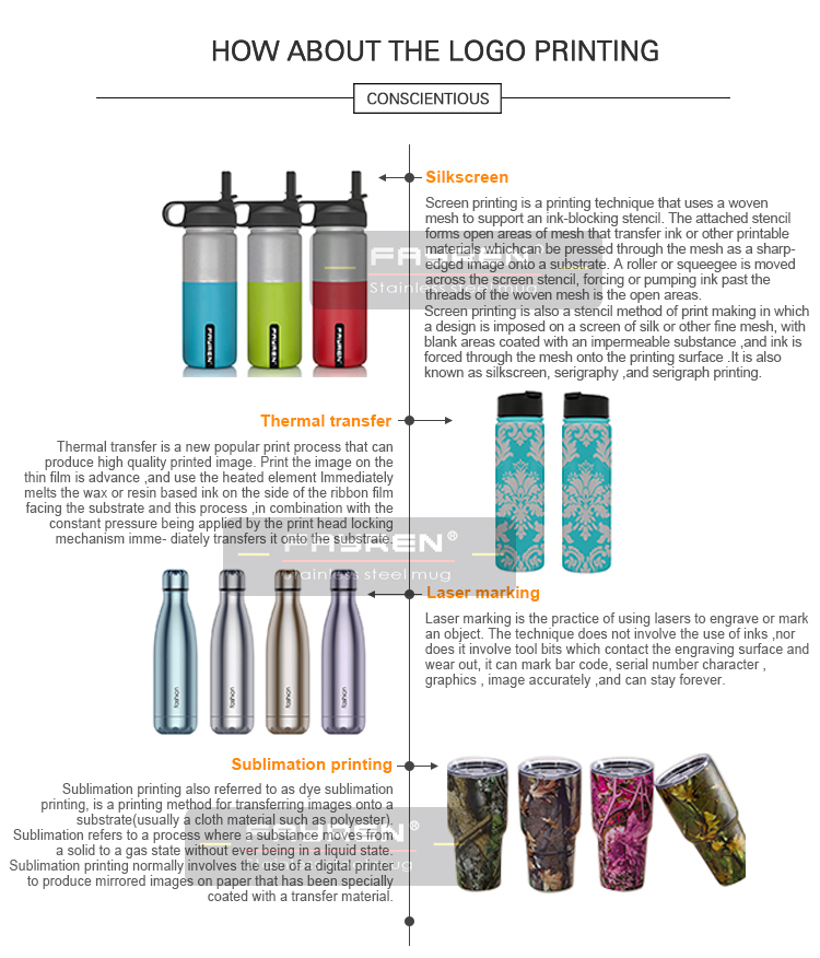 double wall 304 Stainless Steel Insulated thermos hot vacuum drinking Water Bottle with Straw Lid BPA and Toxin Free