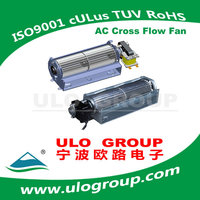 Best Quality Hot Sell Motors Electrical/Ac Cross Flow Fan Manufacturer & Supplier - ULO Group