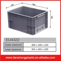 Philippines waterproof plastic packaging container box for spare parts manufacturer