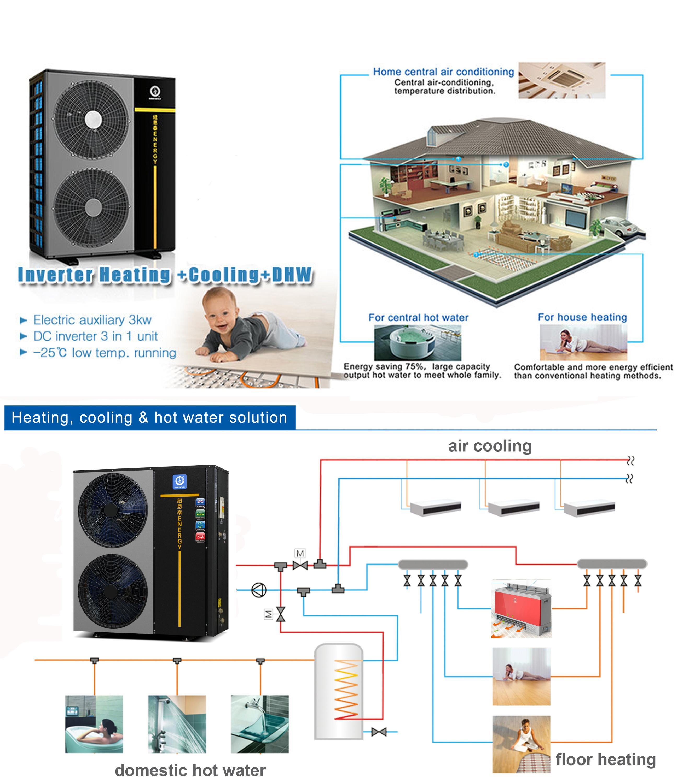 monoblock inverter w rmepumpe f r heizen k hlen warmwasser w rmepumpe warmwasserbereiter produkt. Black Bedroom Furniture Sets. Home Design Ideas