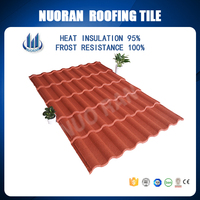 Stone Coated Metal Roofing Tile / Textured Metal Roof / galvanized sheet metal prices