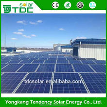 solar panels 1000w price for home system