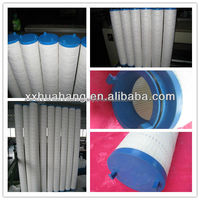Pall Large-flow Water Filter for Industrial Chemical Made in China