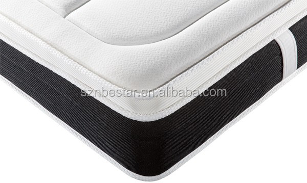 High Quality Comfortable European Style Pocket spring Gel Memory Foam Mattress