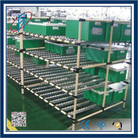 PE coated steel pipe/tube manufactur in China