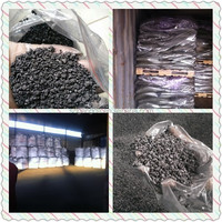 Carbon Raiser - Calcined Petroleum Coke