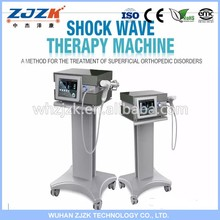 gel knee pain injection eswt cost shockwave price