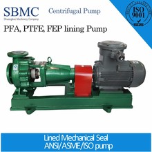China mission magnum pump with Long Service Life