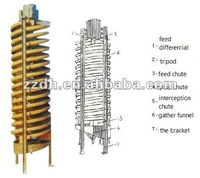 High Reliable spiral chute for chrome