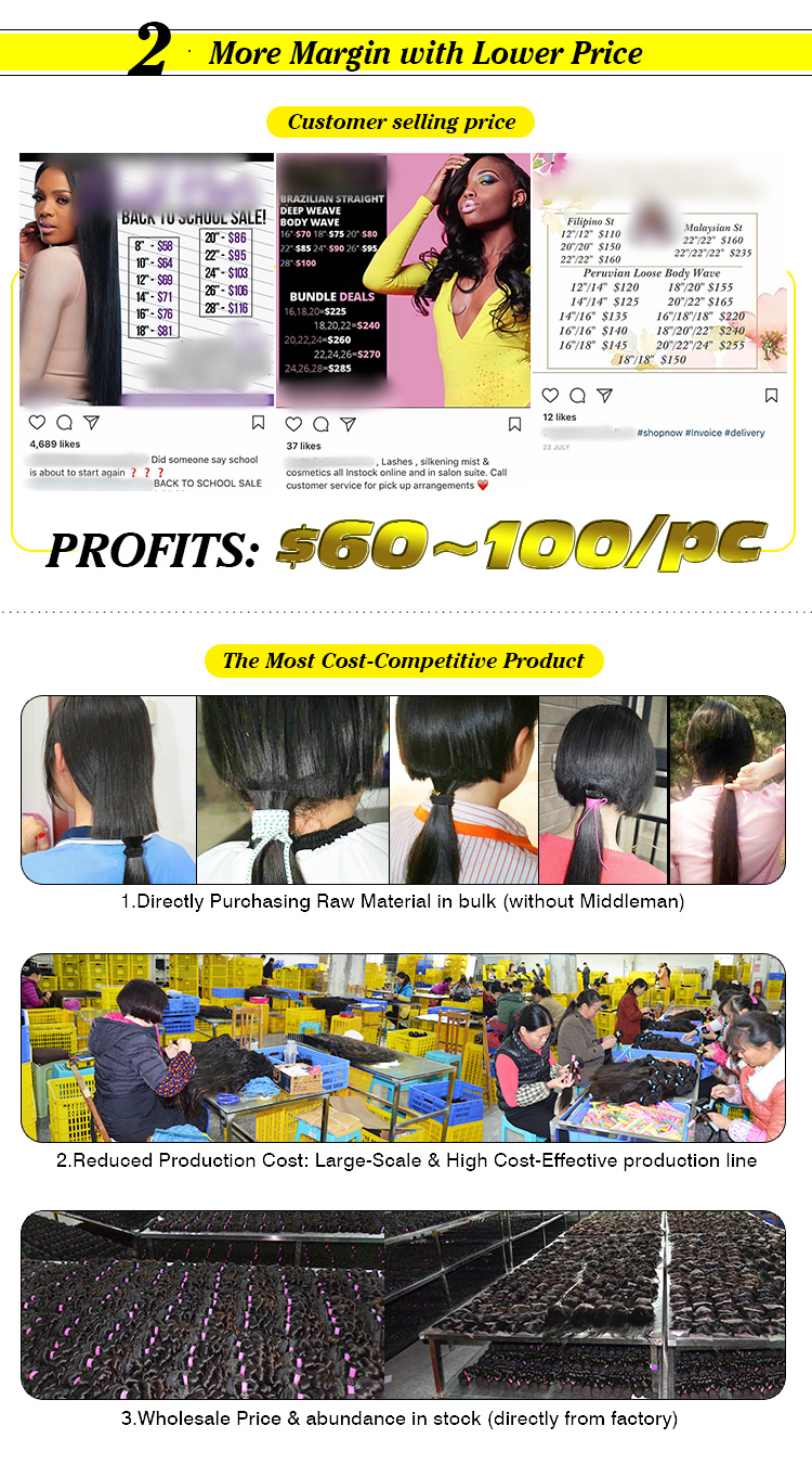 Reliable Alibaba Gold Supplier Wholesale virgin natural double drawn 10A brazilian hair High profit