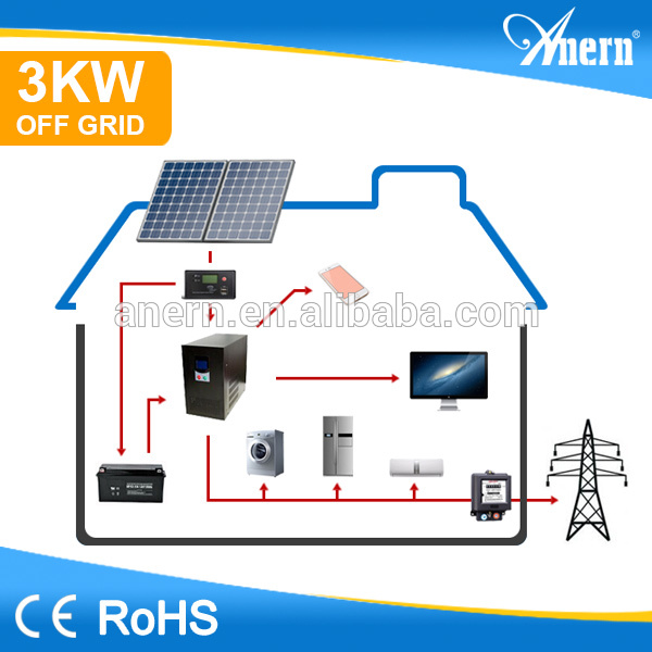 3KW Home Solar Generator, 220V AC output with Grid Power Switch