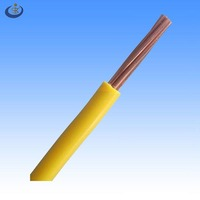 Low voltage pvc insulated solid or stranded 1mm2 1.5mm2 2.5mm2 copper wire and cable for building