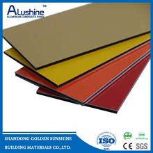Latest ACP Products For Australia Wall Cladding Market