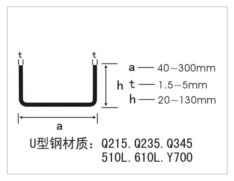 Mild Steel Channel Weight Chart Rebellions