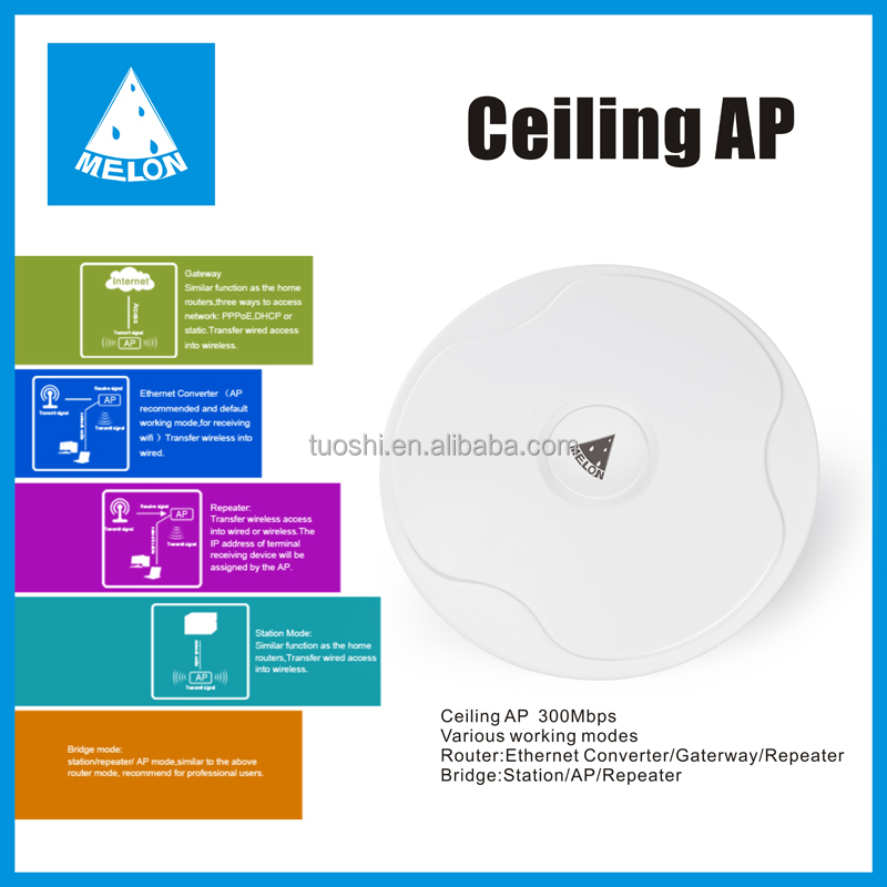 support various working modes high-efficiency outdoor wireless network