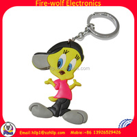 import export company names Custom retractable key chain