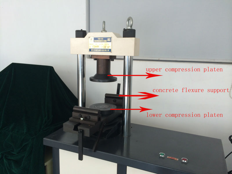 YAW-300 Compression Testing Machine