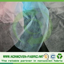 China PP Nonwoven Manufacturer for Medical Disposable Non Woven Face Mask Fabric