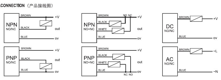 Ac Proximity Switch Wiring - Anything Wiring Diagrams • on photoelectric sensor wiring diagram, infrared sensor wiring diagram, 3 wire rtd wiring, three wire diagram, code alarm wiring diagram, motion sensor wiring diagram, 3 wire sensor diagram, universal o2 sensor wiring diagram, siren system wiring diagram, three-way wiring diagram,