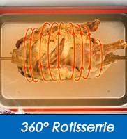 360 Rotisserrie