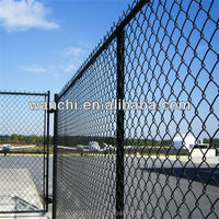 Best price galvanized chain link fencing for dogs (direct factory from China)