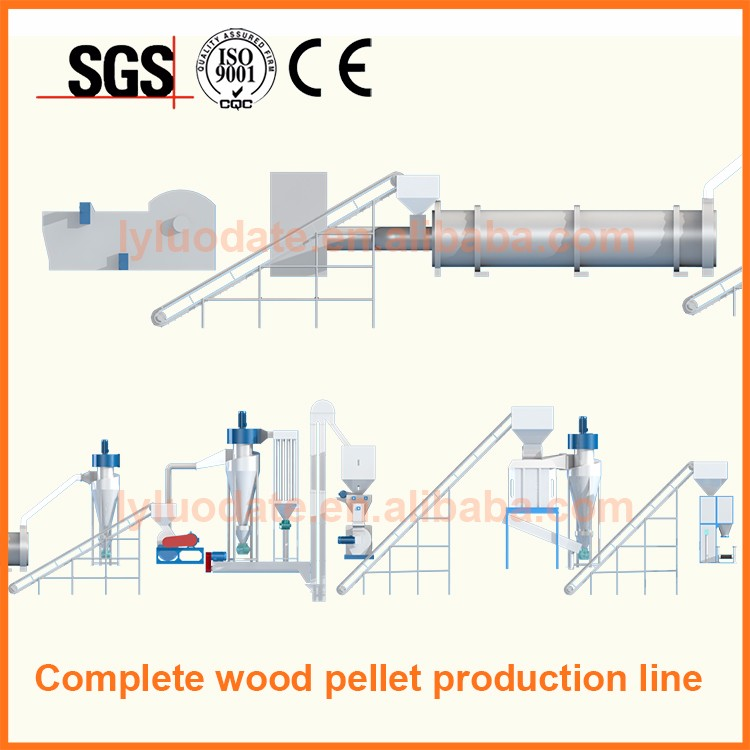 Ce iso sgs complete wood pellet production line