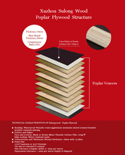 Factory Direct Sale Waterproof Construction Material Plywood