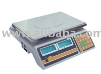 GW Check Weighing Scale