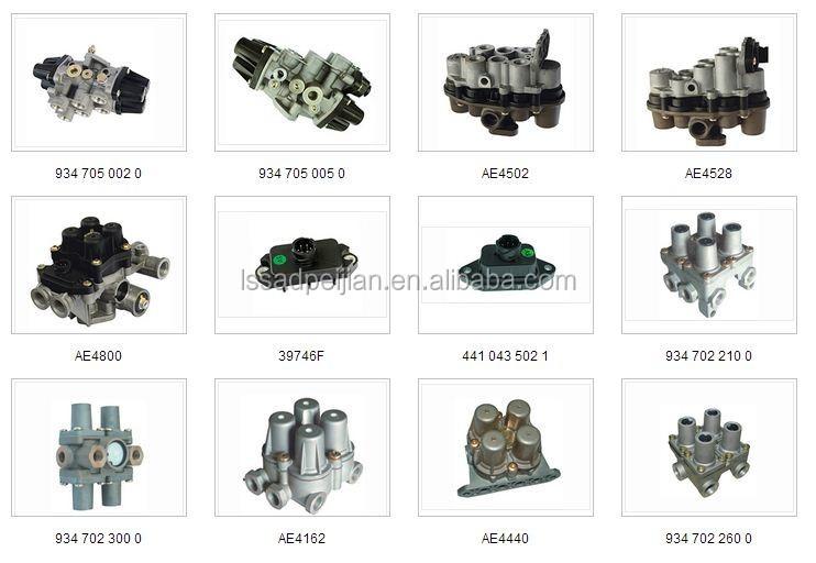 multi circuit protection valve