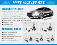 auto parts led headlight factory directly toyota corolla ae110