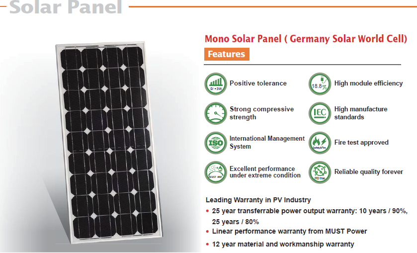 ALIBABA TOP CE TUV Certificates Must Cheap Solar Panel Factory 300w 250w 200w 150w 100w Monocrystalline Solar Panel Price